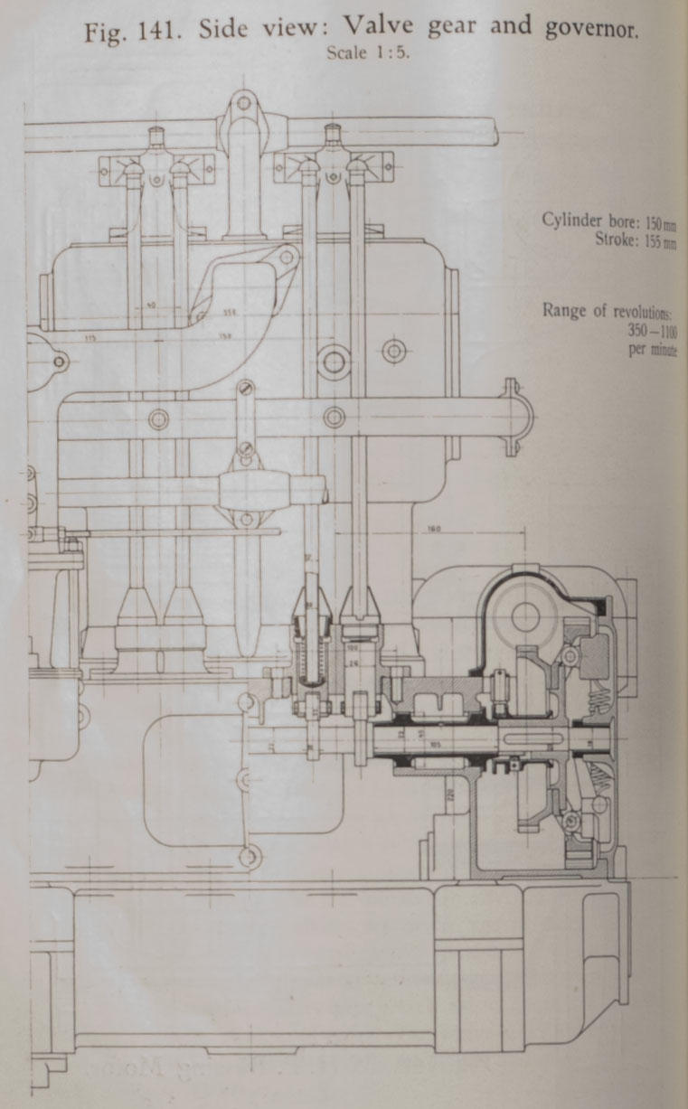 Valve gear and governor