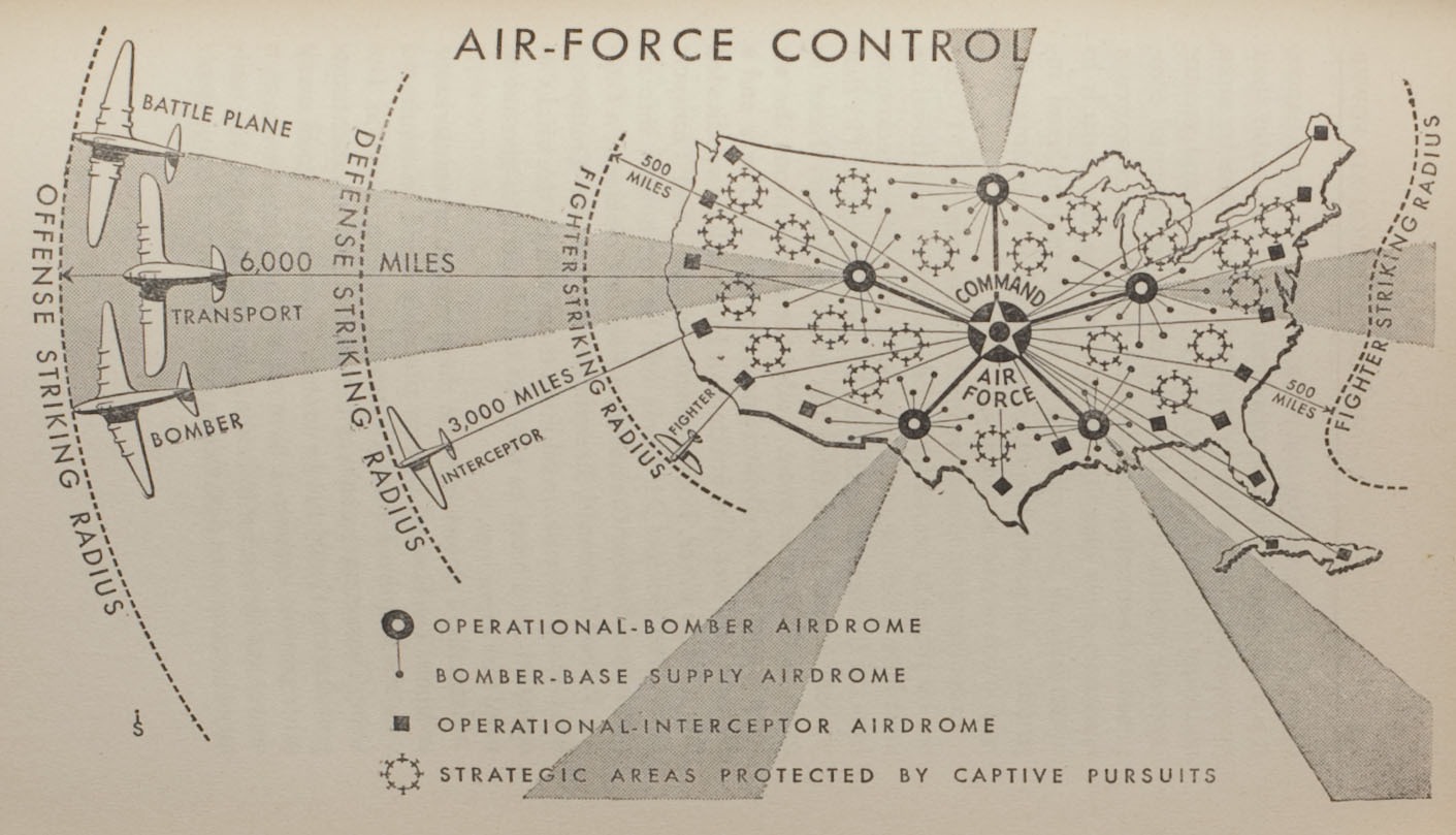 """Air-force control"""