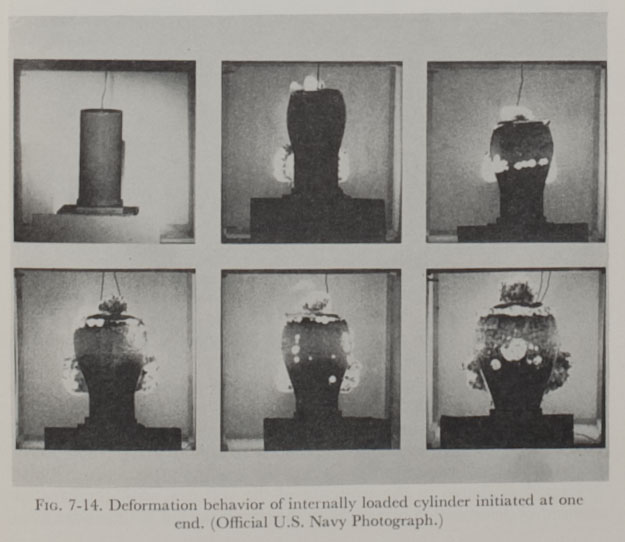 """Deformation behavior of internally loaded cylinder initiated at one end"""