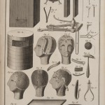 Plate IV: Baking oven and wig preparation
