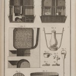Plate XII: Details of steam baths