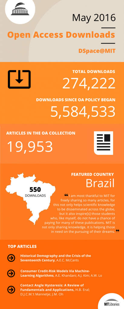 OA infographic May 2016