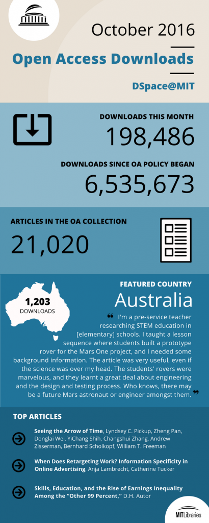 oa-infographic-october-2016