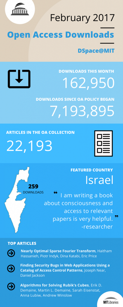 OA infographic - Feb 17