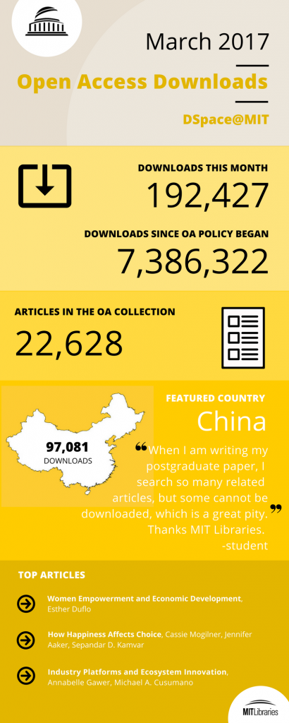 OA infographic - March 17