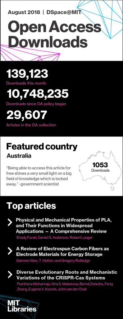 August 2018 OA infographic