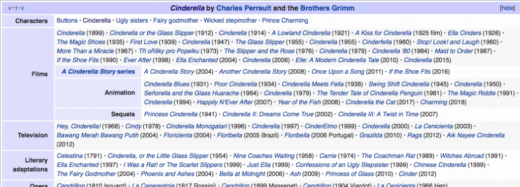Wikipedia list of works based on Cinderella