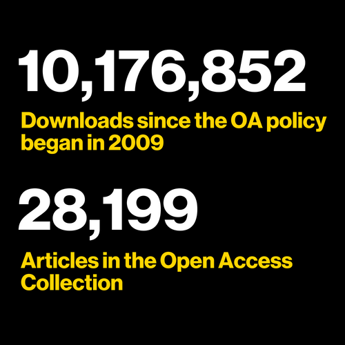 10,176,852 downloads since the OA policy began in 2009. 28,199 articles in the Open Access collection.
